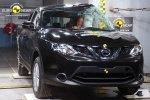 Nissan-Qashqai-Euro-NCAP-Crashtest-Februar-2014-1200x800-db909467a9d95b1c.jpg