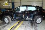 Nissan-Qashqai-Euro-NCAP-Crashtest-Februar-2014-1200x800-6b6be4491d2f990a.jpg